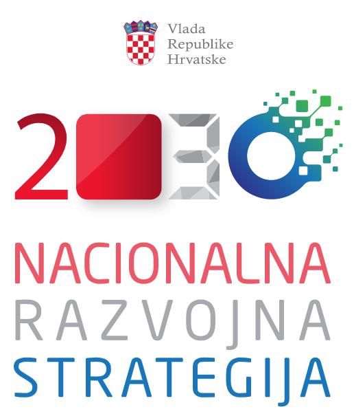 Nacionalna razvojna strategija Republike Hrvatske